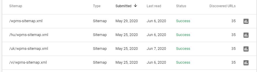 sitemap-success